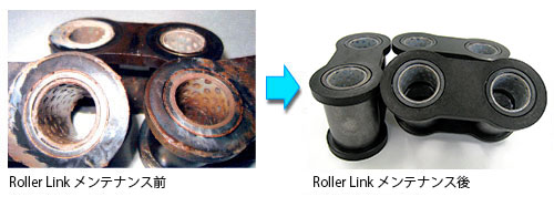 The maintenance of Roller Link